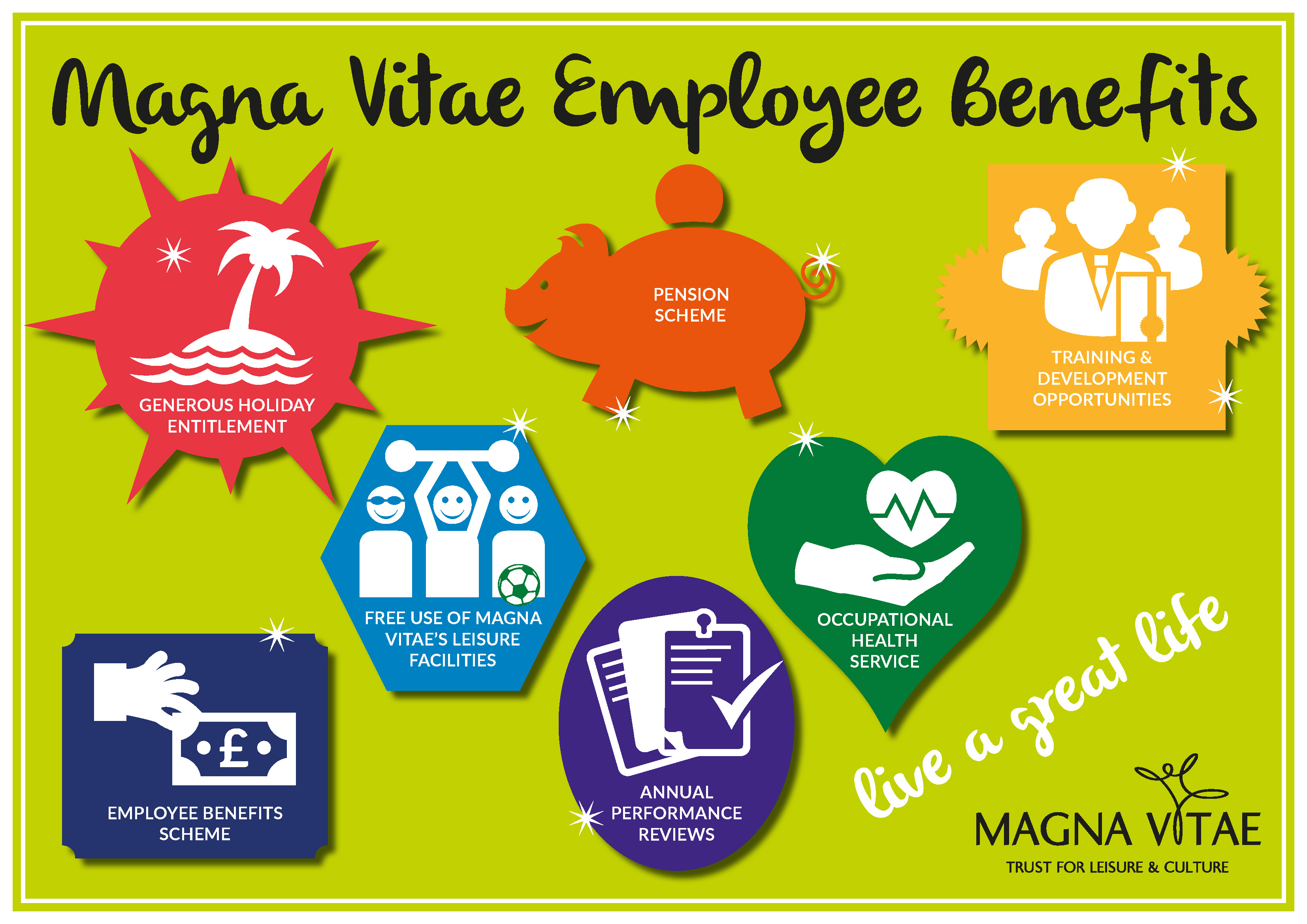 employee benefits and services for employees Professional services saving money on employee benefits is imperative in today's economy the cost of providing benefits continues to rise, and employees.